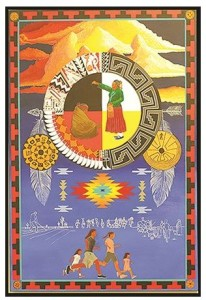 Banner Health Native American Healthy Brain Poster
